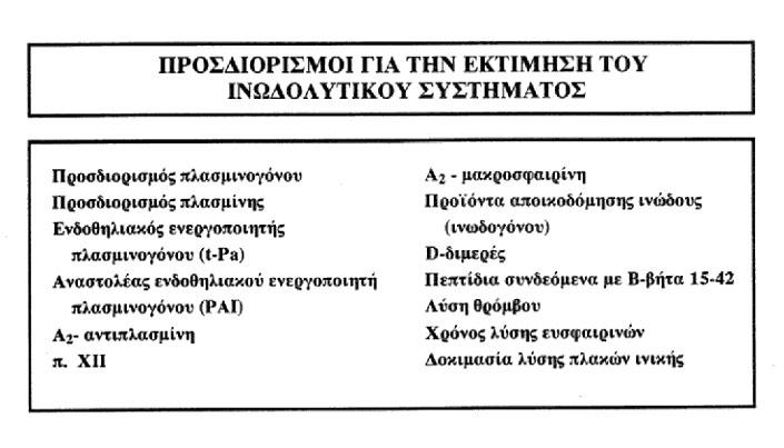 ΠΙΝΑΚΑΣ 18